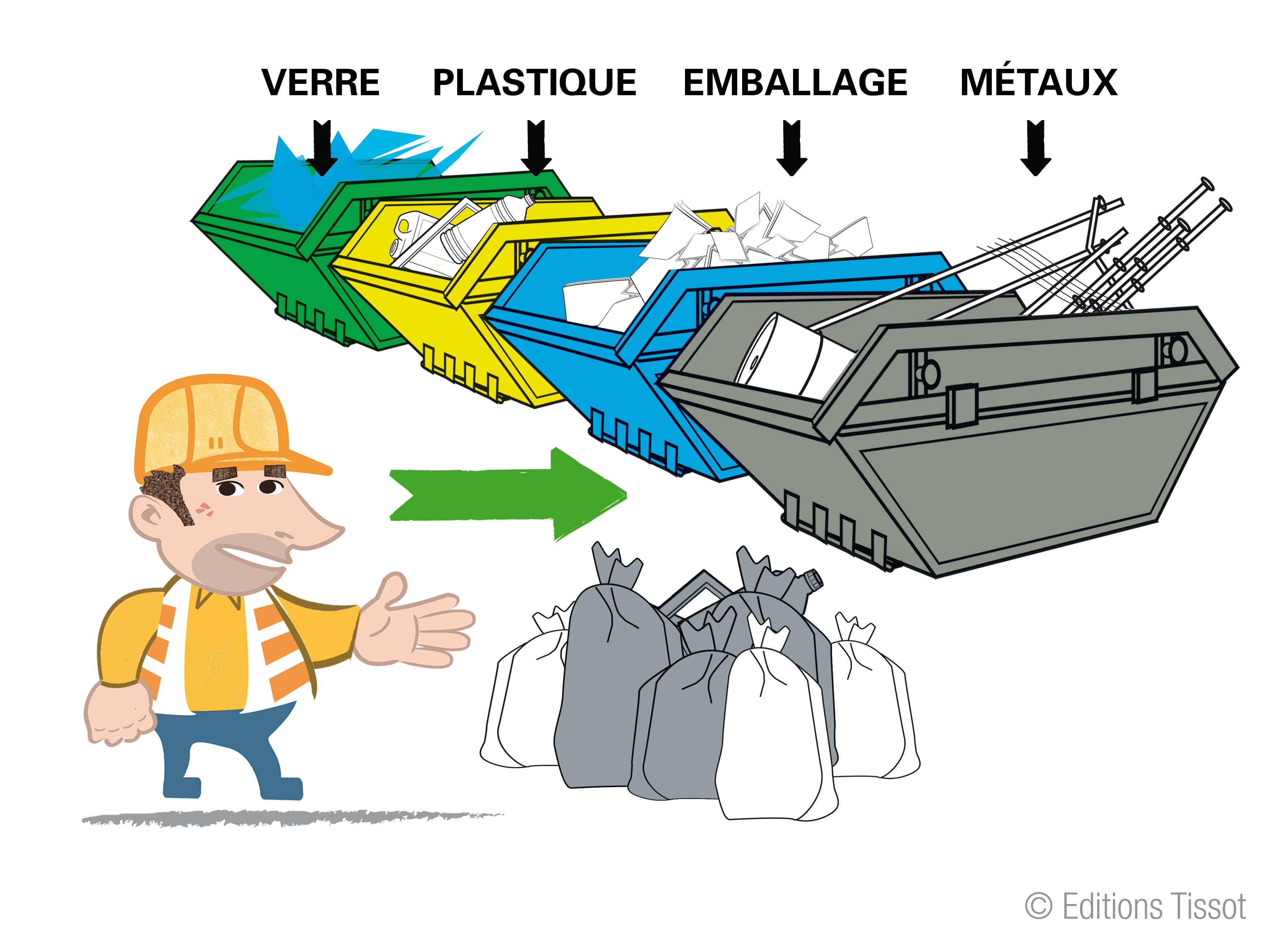 Materiaux de synthese 15 illustr dechets - Materiaux net ...