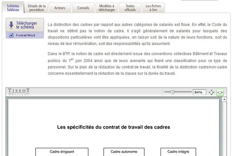 Schemas Et Tableaux Commentes Pour La Gestion Du Personnel Du Btp