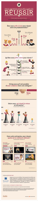 infographie sondage Jusqu'où les Français sont-t-ils prêts à aller pour réussir ?