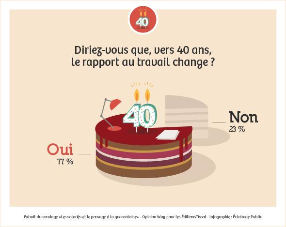 Infographie-Tissot-quarantaine-Q1-590