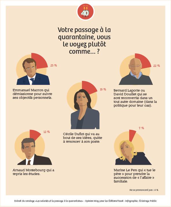 Infographie-Tissot-quarantaine-Q5-590